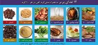 12 غذای برتر حاوی آهن